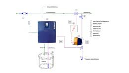 Biostel® Compact Desinfektion aus Kochsalz